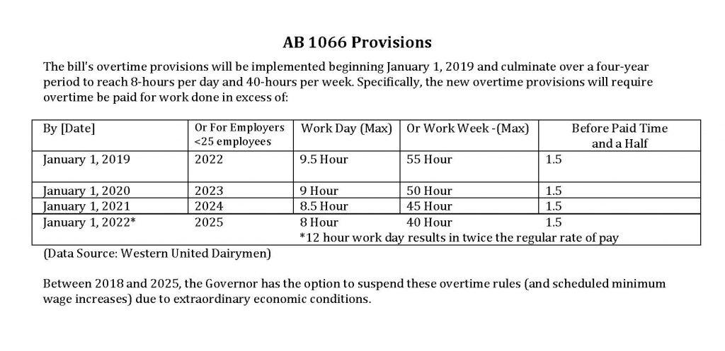 ab-1066-provisions