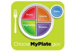 New Dietary Guidelines for Healthy Eating
